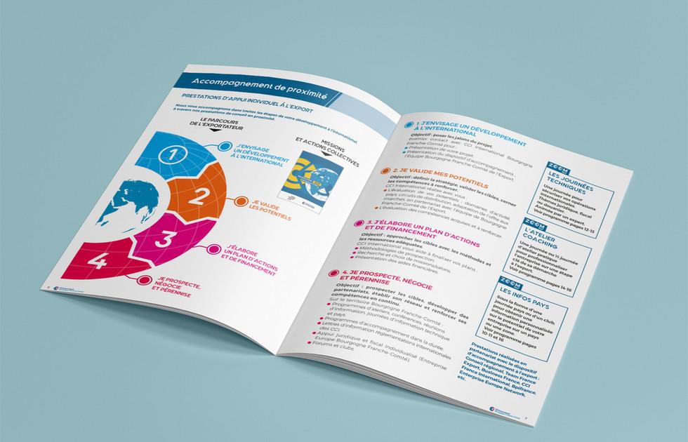 CCI international Bourgogne-Franche-Comté double page1