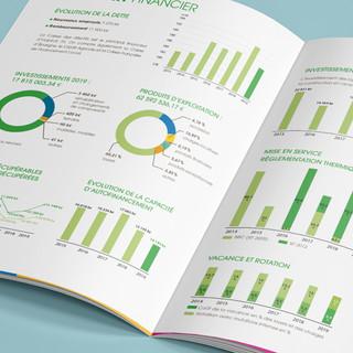 Habitat 70-double page raport activite 3