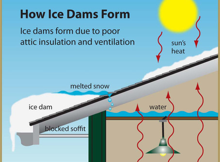 What are Ice Dams