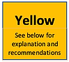 radon yellow level.png