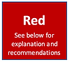 radon red level.png