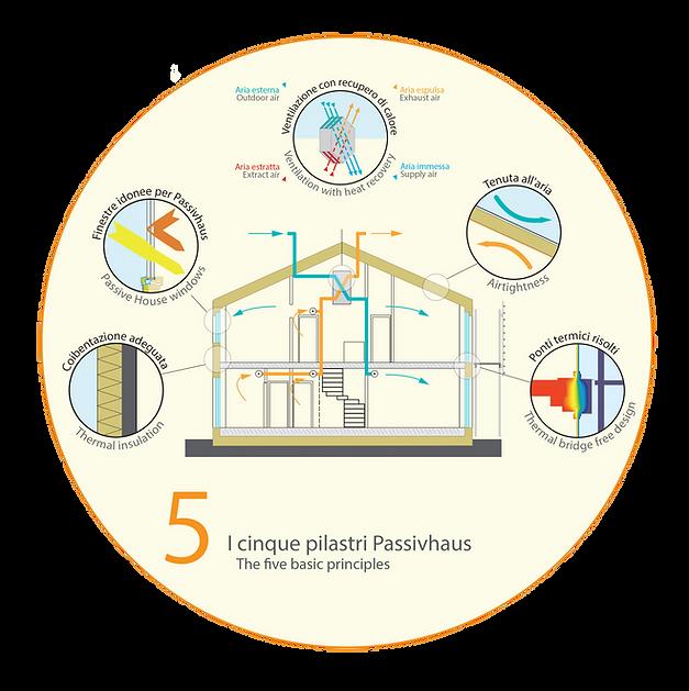 La-casa-Passivhaus.png