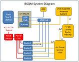 BSQM-block.jpg