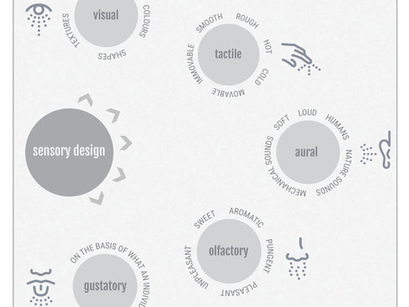 What is the importance of integrating sensory design into spatial environments?