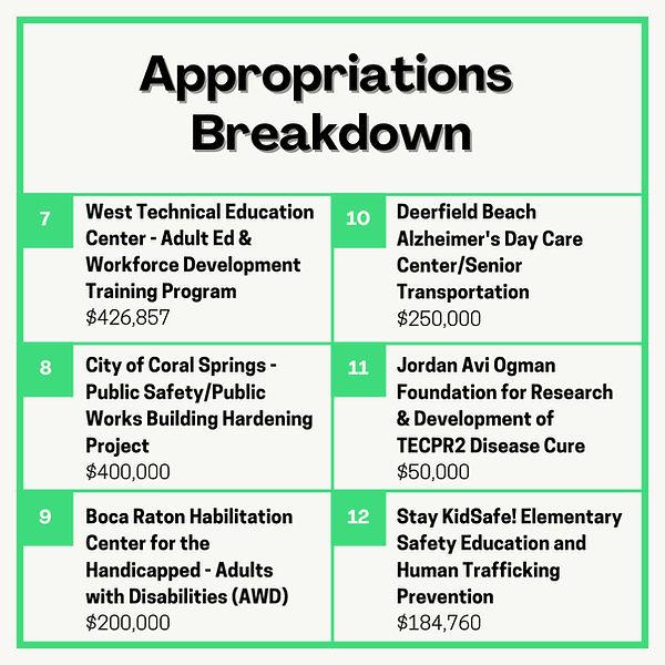 AppropriationsBreakdown2.jpg