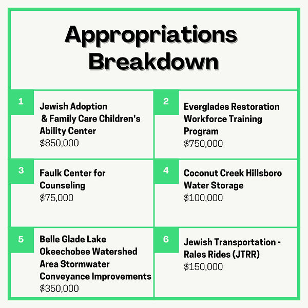 AppropriationsBreakdown1.jpg
