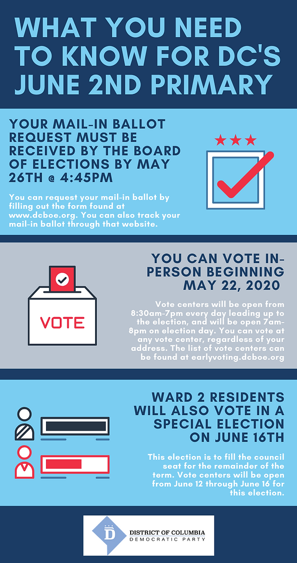 primary election infographic (2).png