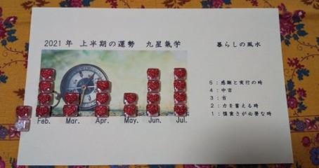 九星氣学×禅タロットセッション 2021年下半期リーディング