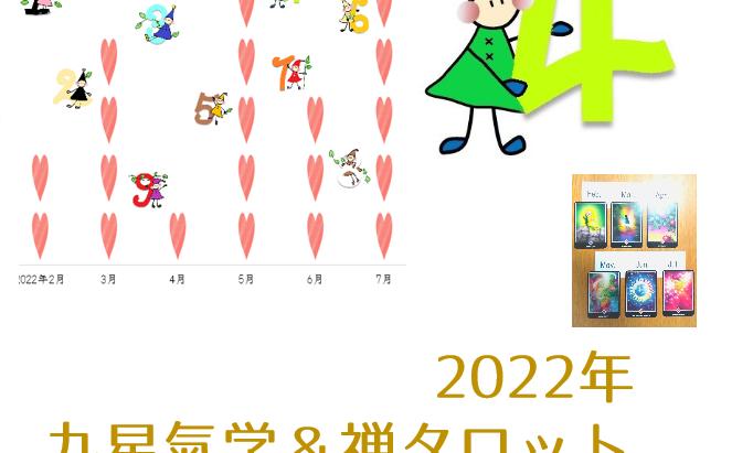 2022年の四緑木星ちゃんは?