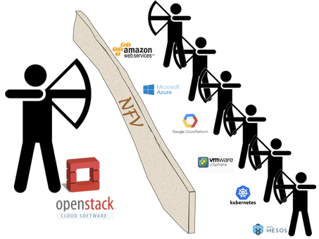 Is NFV OpenStack's Last Line of Defense?