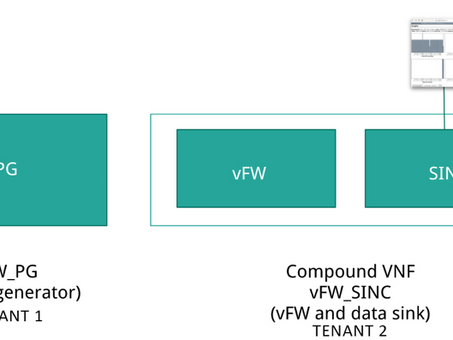 ONAP vFW Blueprint Across Two Regions