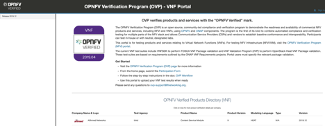 How Affirmed Networks Partnered With Aarna to Obtain an OVP Badge