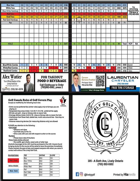 Score Card 2021 April 16.jpg