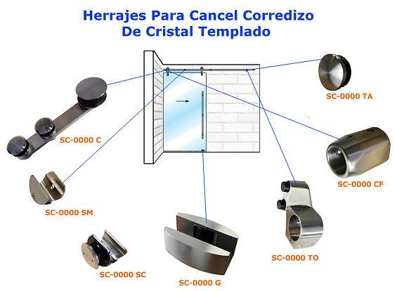 HerrajesParaCancelCorredizoDeCristalTemp
