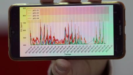 Chilean scientists repurpose CO2 monitors to stop COVID spread indoors