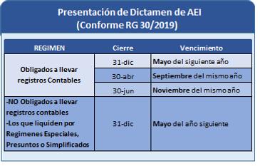 Cal-PresentacionDictamen.png