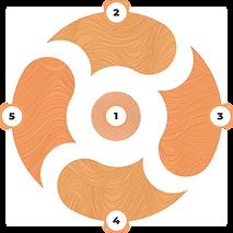 Mandala Laranja para o Site.png