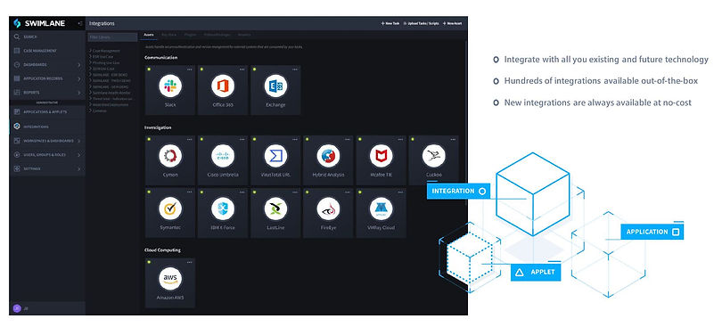 Playbook and Workflow Automation