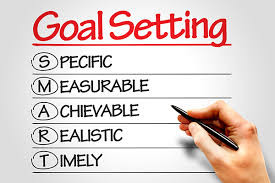 Set and Achieve Meaningful Social Media Goals