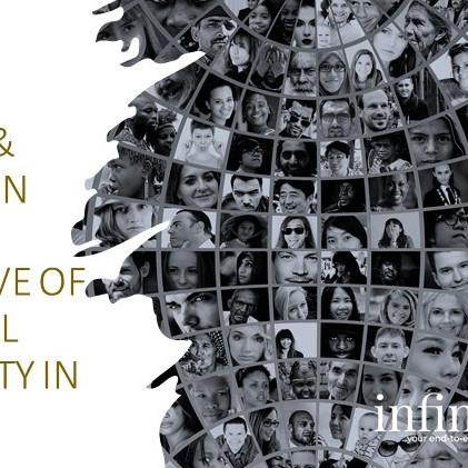 Global Perspectives on Link Between Diversity & Innovation