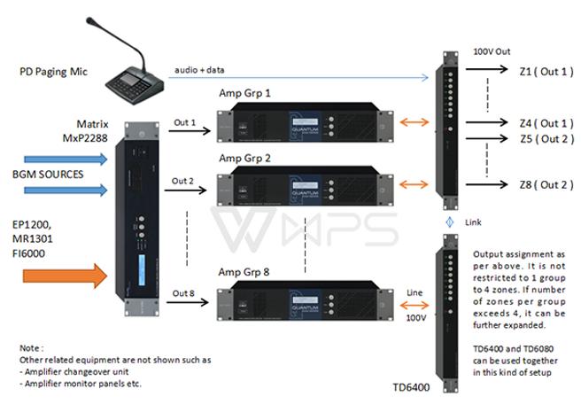 Amperes PA TD6400 diagram