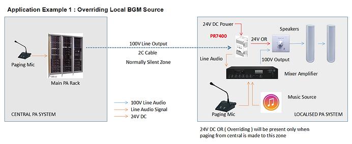PR7400 schematic