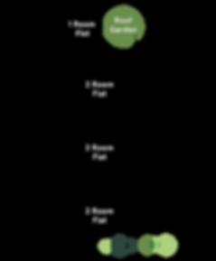 Diagrama de vinculación Tau
