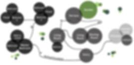 diagramas_de_vinculaciónHípico-01.jpg