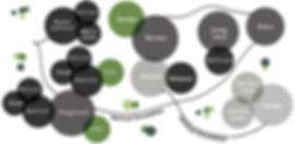 diagramas_de_vinculaciónOP-01.jpg