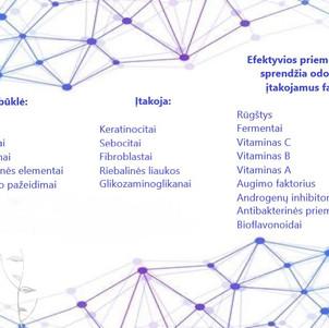 Odos tekstūra ir (pa) kitimai ir jos išvaizda