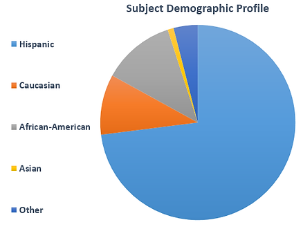 Demographic Profile.png