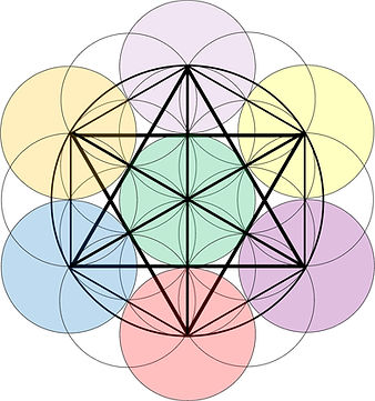 THE ARC - Diagram of Chakra Placement.jpg