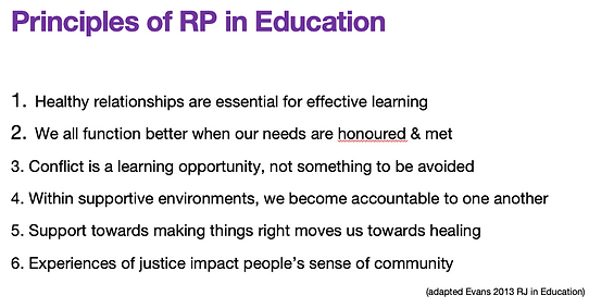 Principles of RP in Ed..png