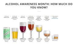 Alcohol Awareness Month