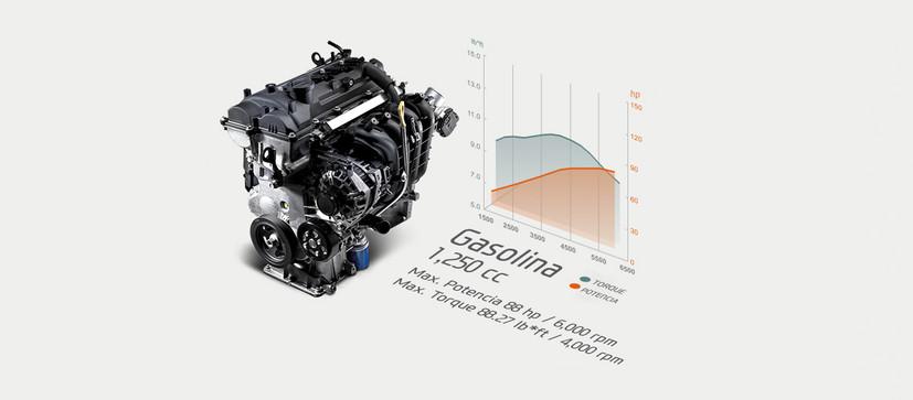Motor de gasolina 1.25L MPi