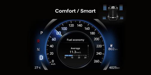 Confort/Smart