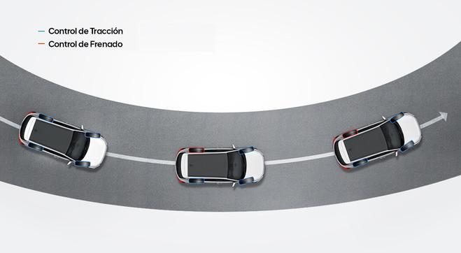 Control avanzado de tracción en curvas