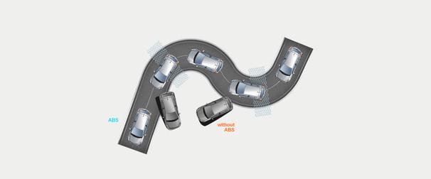 Sistema antibloqueo de frenos (ABS)