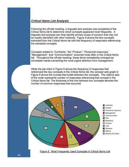 Critical Items Analysis