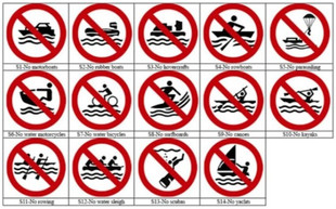 Comprehension and redesign of recently introduced water-sport prohibitive symbols in South Korea