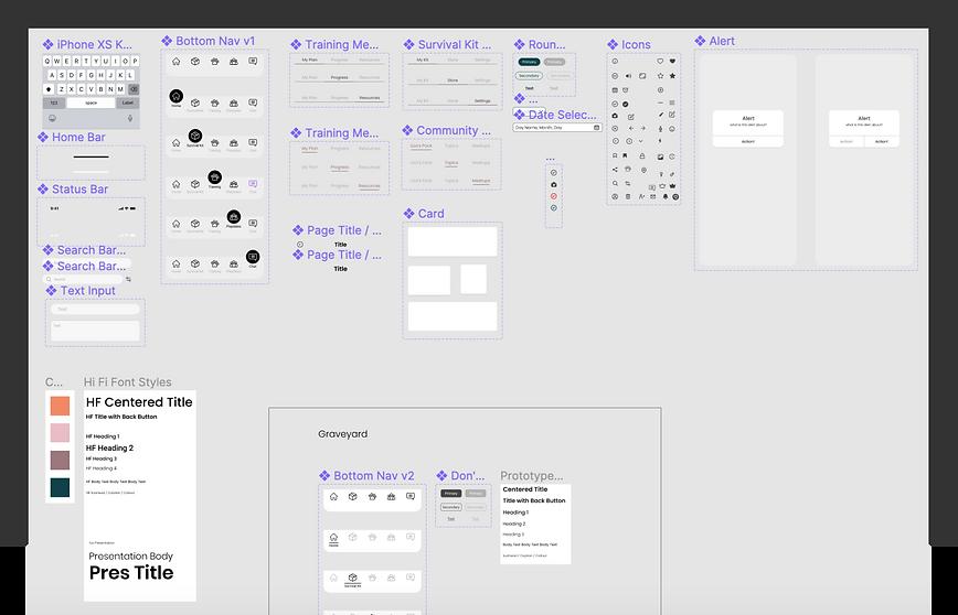 Ruff design system v2.png