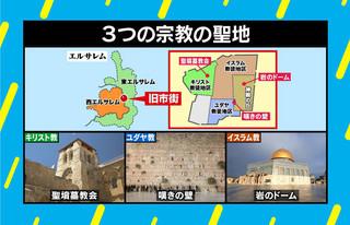 日本から見たサピエンス全史#23 イスラム教を探る