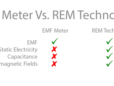 EMF Meter vs REM Technology