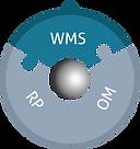 Cygnus_WMS.png