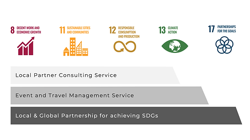 SDGs_TRICOLAGE3.png