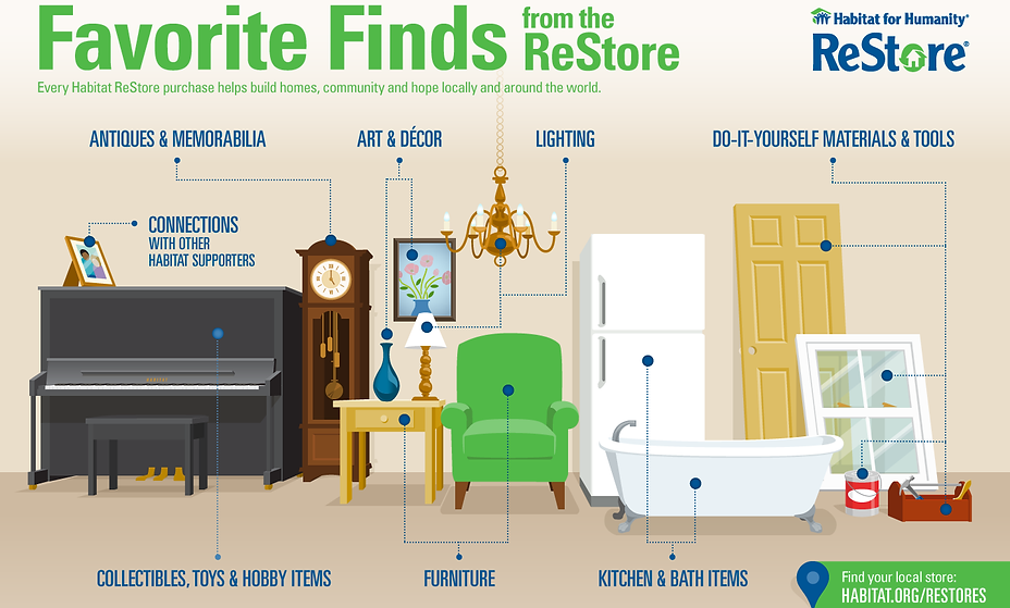 Image result for habitat restore