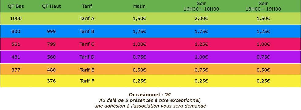 tarifs_périscolaire 2019