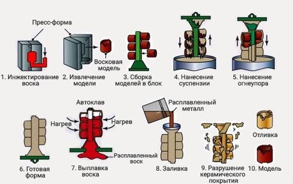 Схема ЛВМ.png