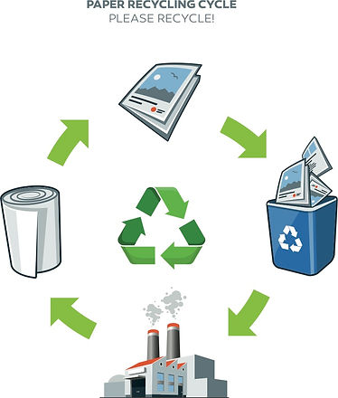 Paper recycling .jpg