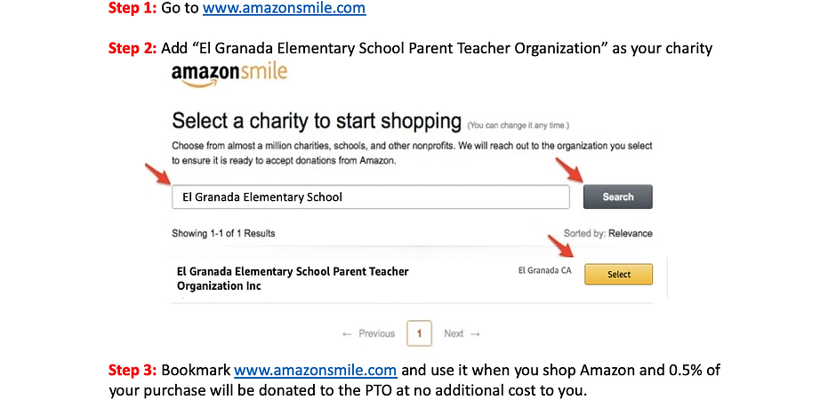 Amazon Directions.png